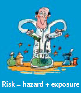 Hazard and Risk – How they differ