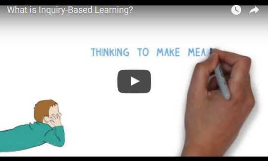 What is Inquiry-Based Learning?