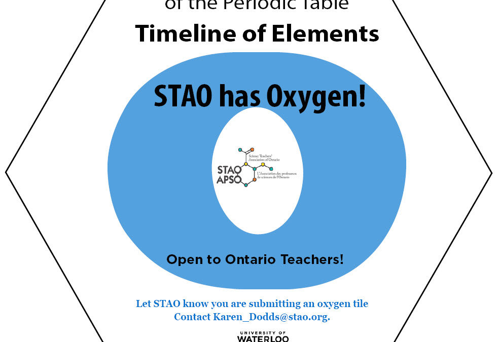 University of Waterloo Timeline of Elements – Reminder