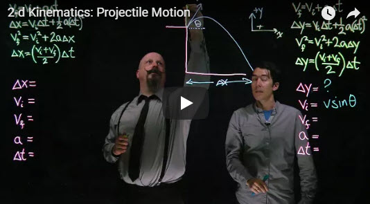 Solving 2D Projectile Motion Problems – submitted by Joanne O'Meara