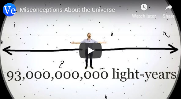 Misconceptions About the Universe – YouTube