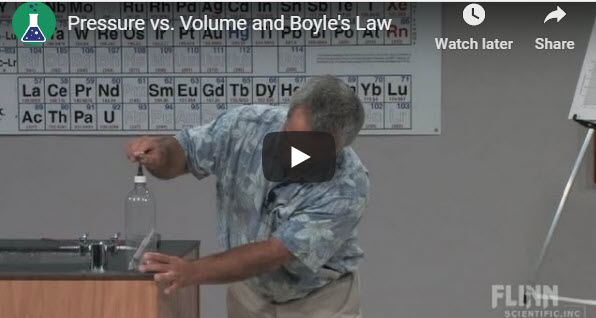 Pressure vs. Volume and Boyle's Law Experiment – by Flinn Scientific