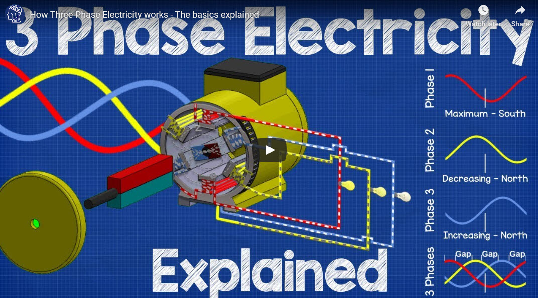 How Three Phase Electricity works – The basics explained