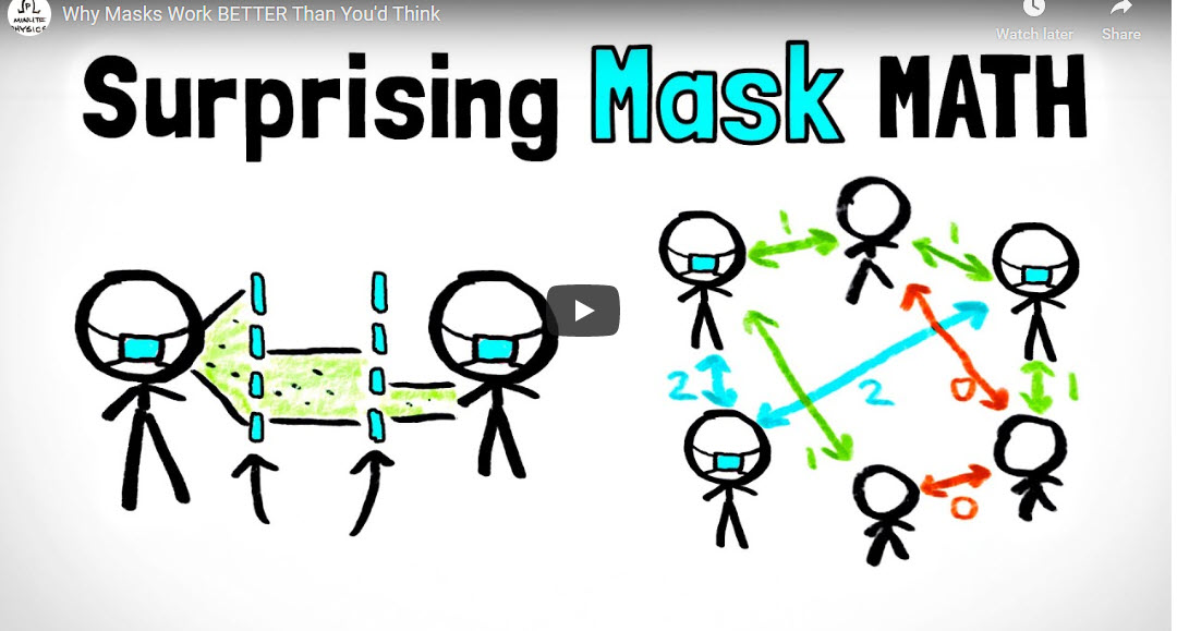 Why Masks Work BETTER Than You'd Think – from minute physics
